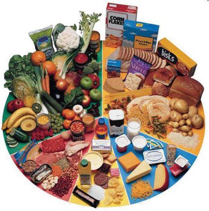 основы раздельного питания для похудения